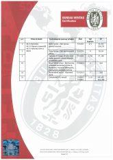 Certifikace #2